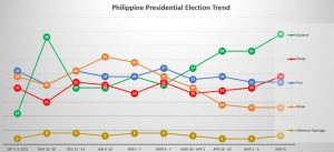 philippine-elections-trend-final